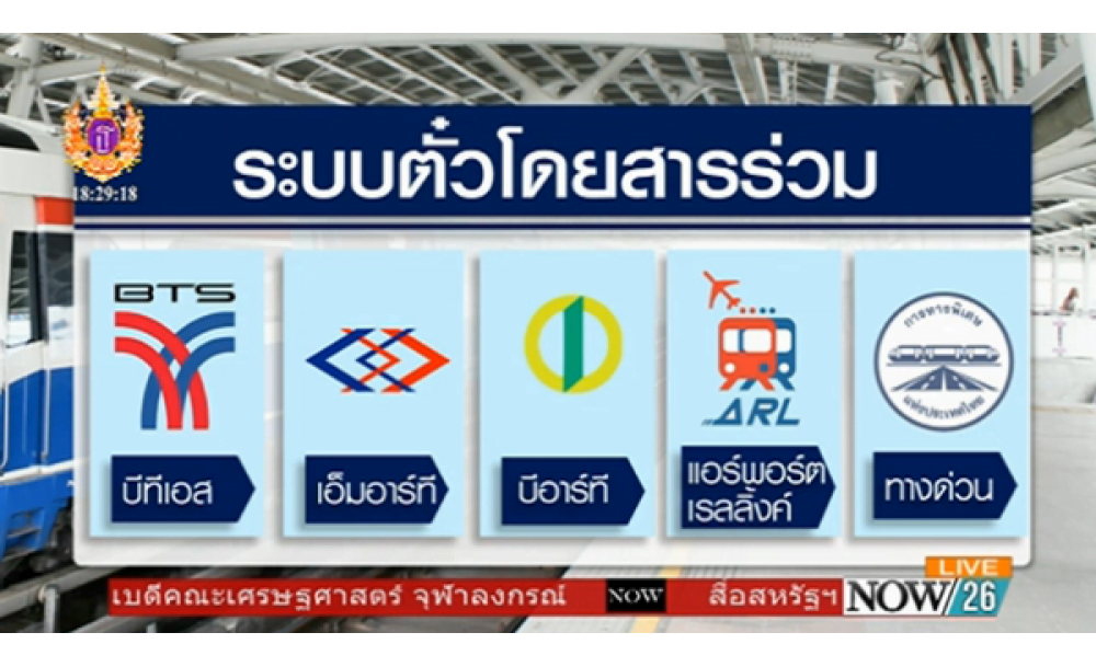 Mangmoom card: 1 kaart voor OV in Bangkok